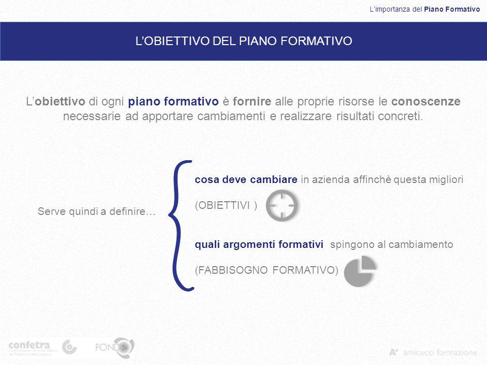 L'OBIETTIVO DEL PIANO FORMATIVO