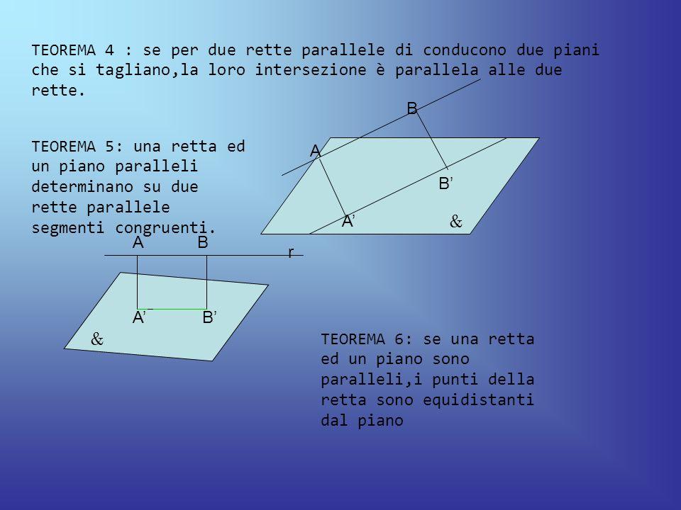 Rette e piani nello spazio ppt video online scaricare for Piccoli piani di un piano