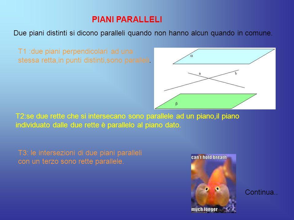 PIANI PARALLELI Due piani distinti si dicono paralleli quando non hanno alcun quando in comune.