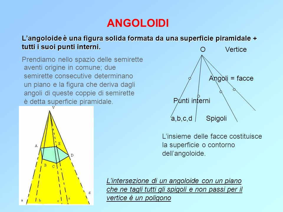 ANGOLOIDI L'angoloide è una figura solida formata da una superficie piramidale + tutti i suoi punti interni.