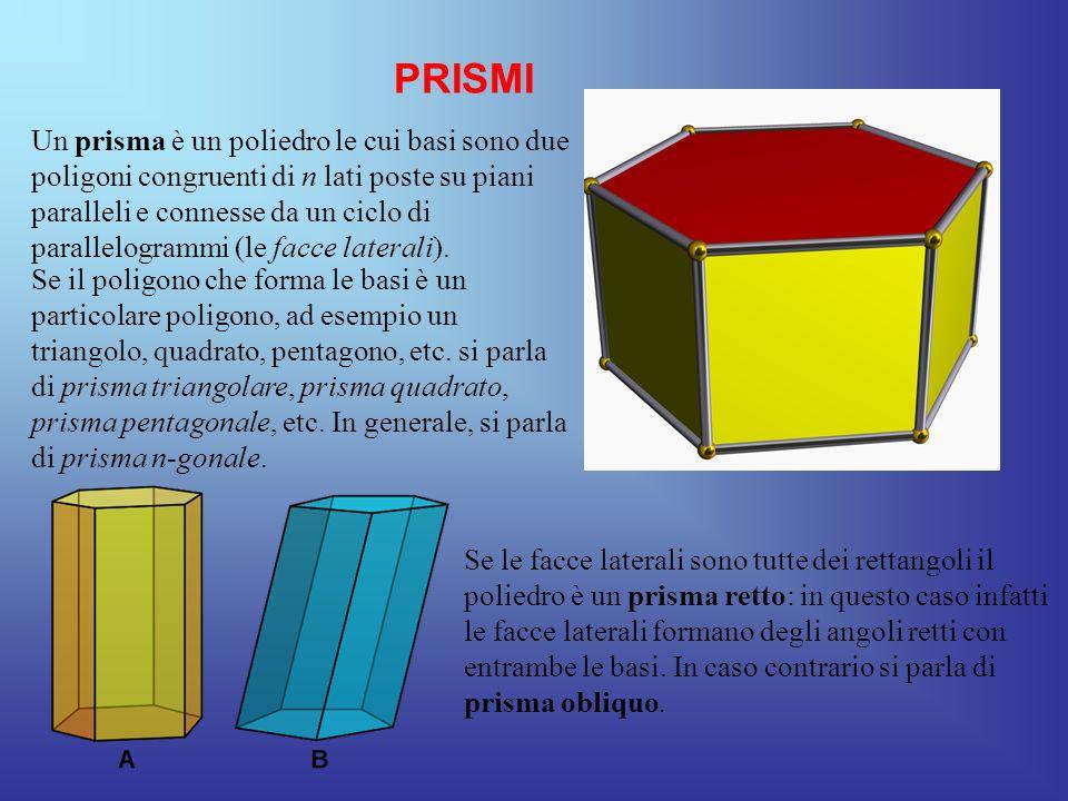 PRISMI