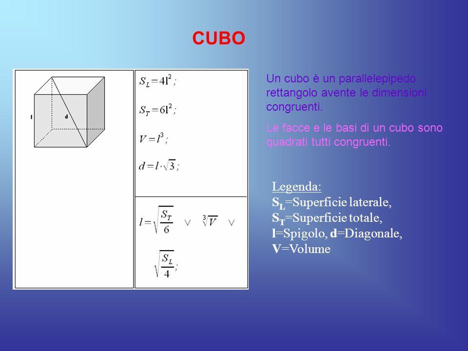CUBO Un cubo è un parallelepipedo rettangolo avente le dimensioni congruenti. Le facce e le basi di un cubo sono quadrati tutti congruenti.