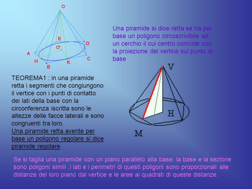 Una piramide si dice retta se ha per base un poligono circoscrivibile ad un cerchio il cui centro coincide con la proiezione del vertice sul punto di base