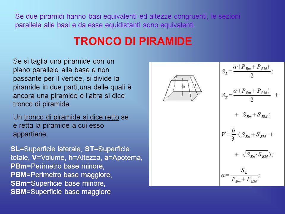 Se due piramidi hanno basi equivalenti ed altezze congruenti, le sezioni parallele alle basi e da esse equidistanti sono equivalenti.