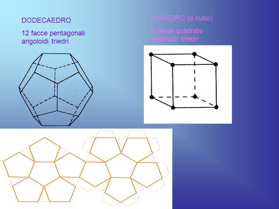 ESAEDRO (o cubo) 6 facce quadrate angoloidi triedri. DODECAEDRO.