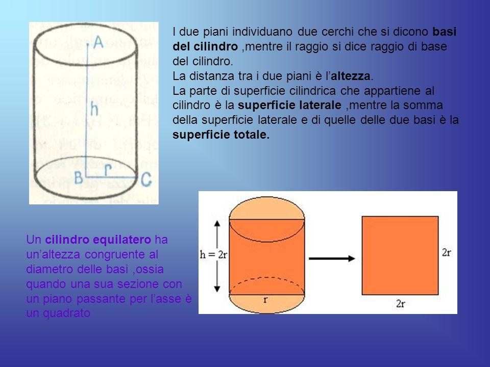 I due piani individuano due cerchi che si dicono basi del cilindro ,mentre il raggio si dice raggio di base del cilindro. La distanza tra i due piani è l'altezza. La parte di superficie cilindrica che appartiene al cilindro è la superficie laterale ,mentre la somma della superficie laterale e di quelle delle due basi è la superficie totale.