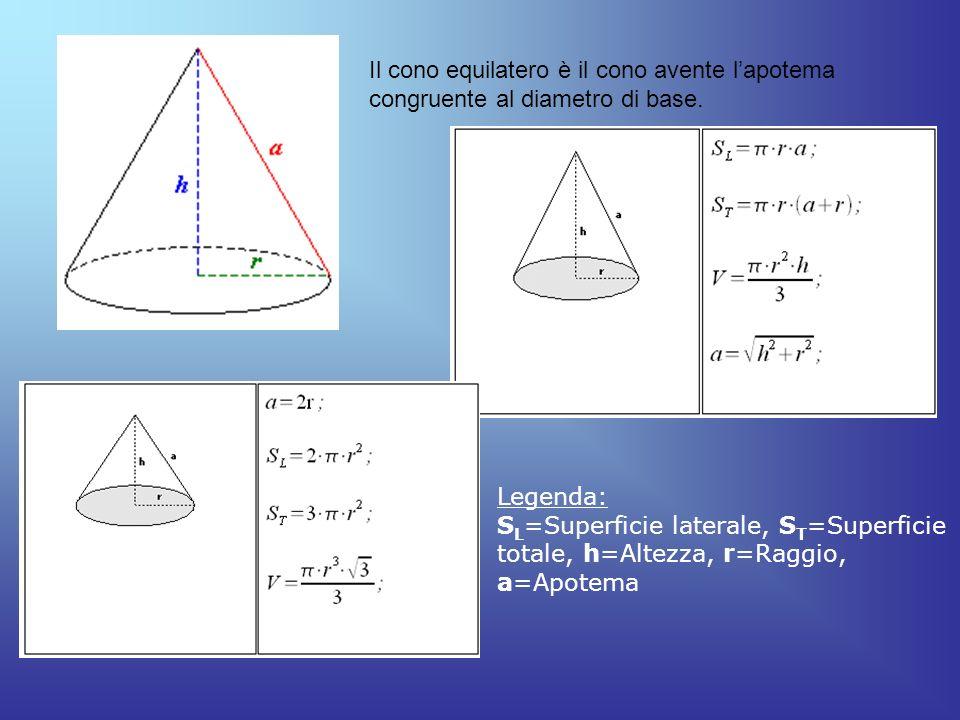 Il cono equilatero è il cono avente l'apotema congruente al diametro di base.