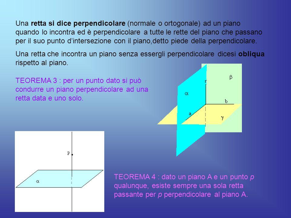 Una retta si dice perpendicolare (normale o ortogonale) ad un piano quando lo incontra ed è perpendicolare a tutte le rette del piano che passano per il suo punto d'intersezione con il piano,detto piede della perpendicolare.
