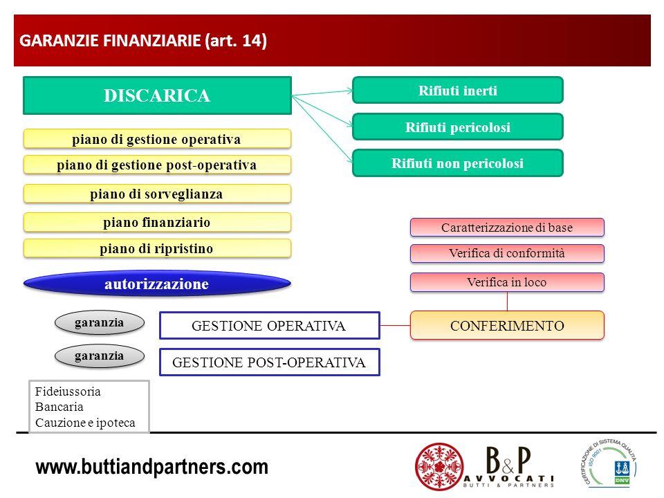 GARANZIE FINANZIARIE (art. 14)