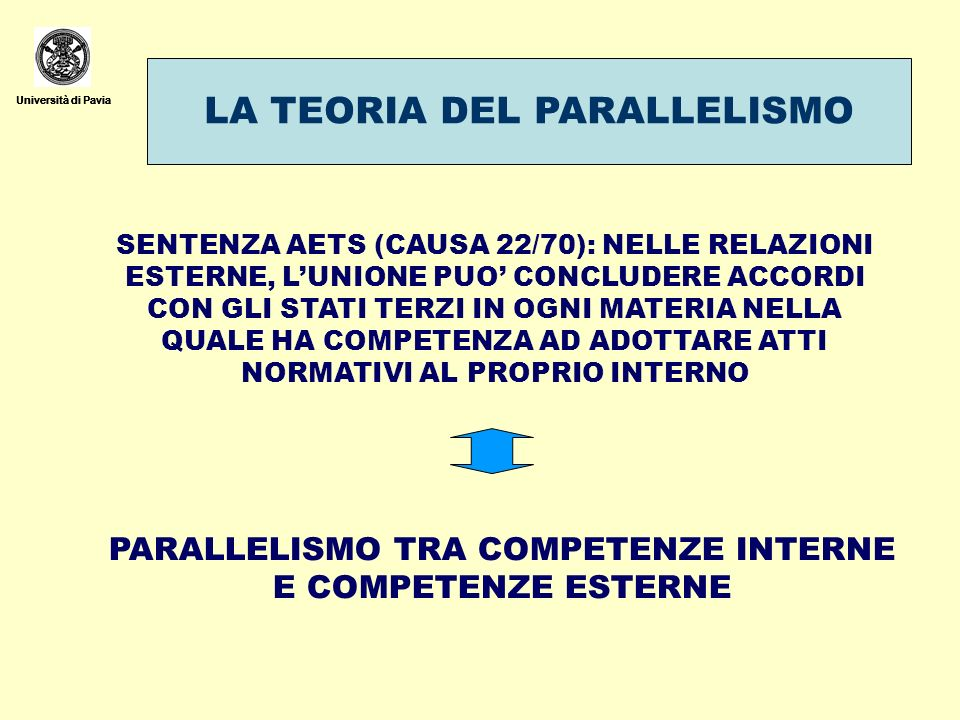 PARALLELISMO TRA COMPETENZE INTERNE E COMPETENZE ESTERNE