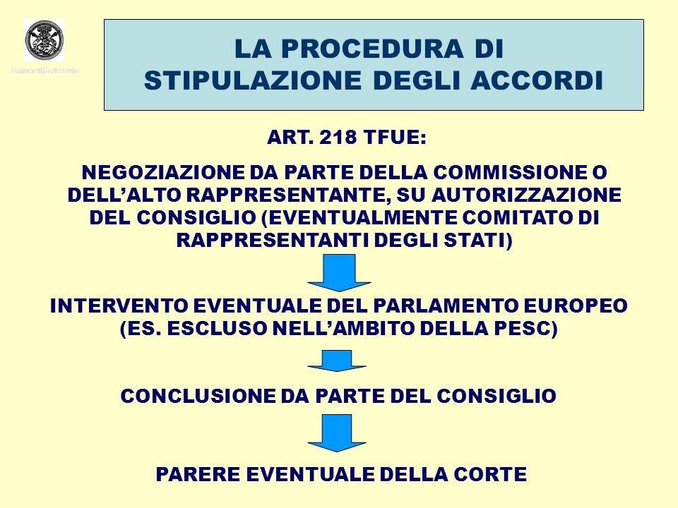 CONCLUSIONE DA PARTE DEL CONSIGLIO PARERE EVENTUALE DELLA CORTE