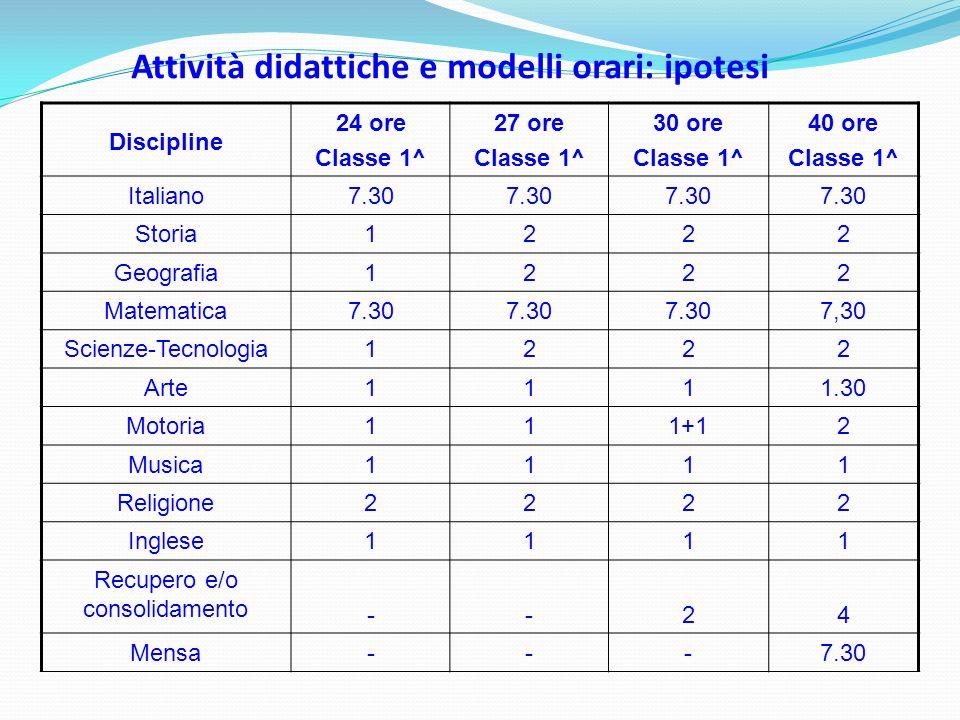Attività didattiche e modelli orari: ipotesi