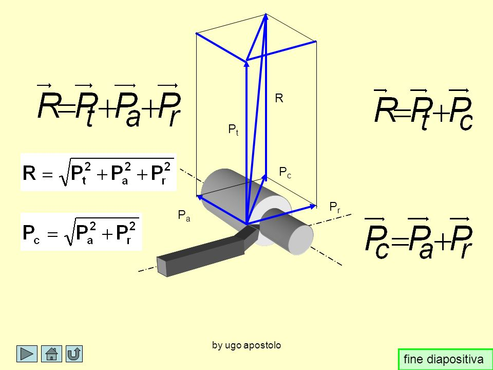 R Pt Pc Pr Pa by ugo apostolo fine diapositiva