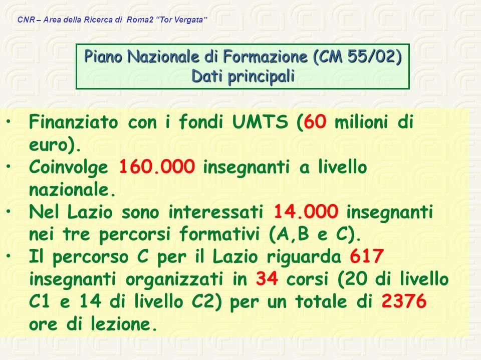 Piano Nazionale di Formazione (CM 55/02)
