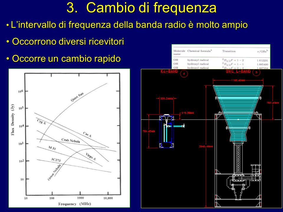 3. Cambio di frequenza Occorrono diversi ricevitori