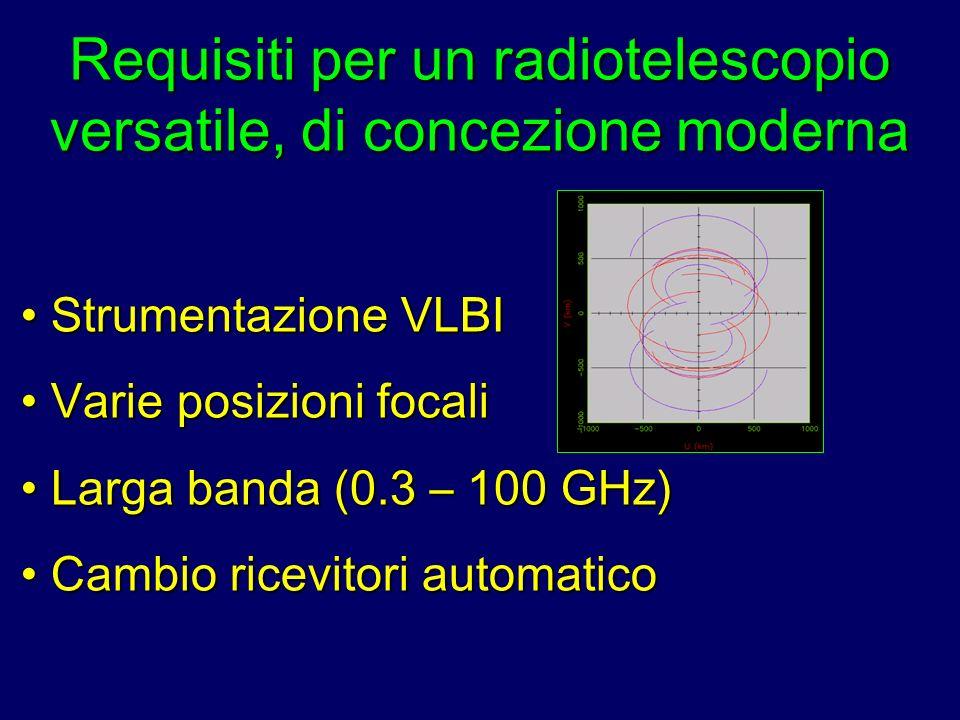 Requisiti per un radiotelescopio versatile, di concezione moderna