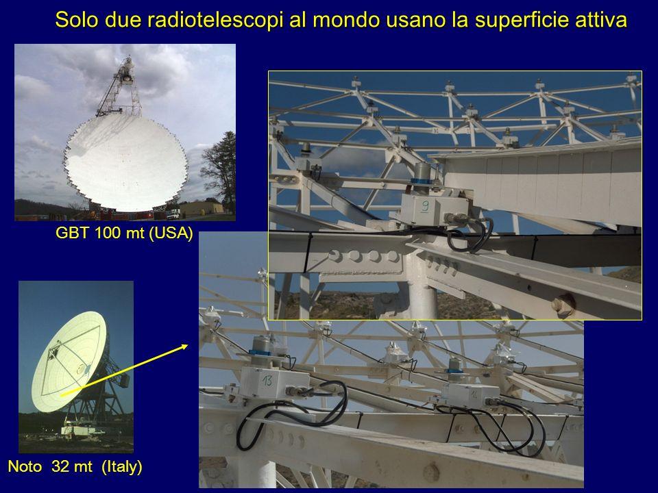 Solo due radiotelescopi al mondo usano la superficie attiva