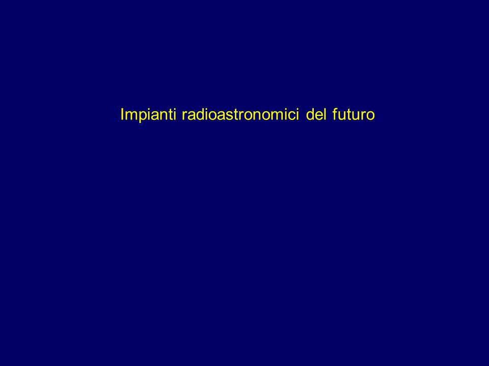 Impianti radioastronomici del futuro