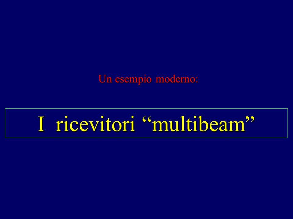 I ricevitori multibeam