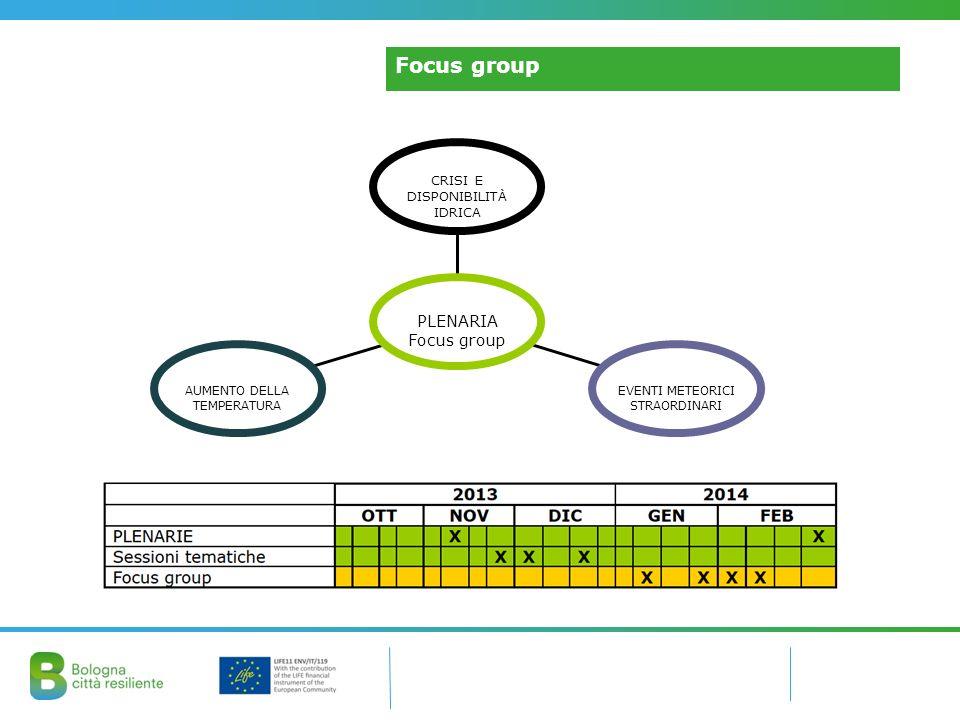 Il coinvolgimento degli Stakeholder Focus group