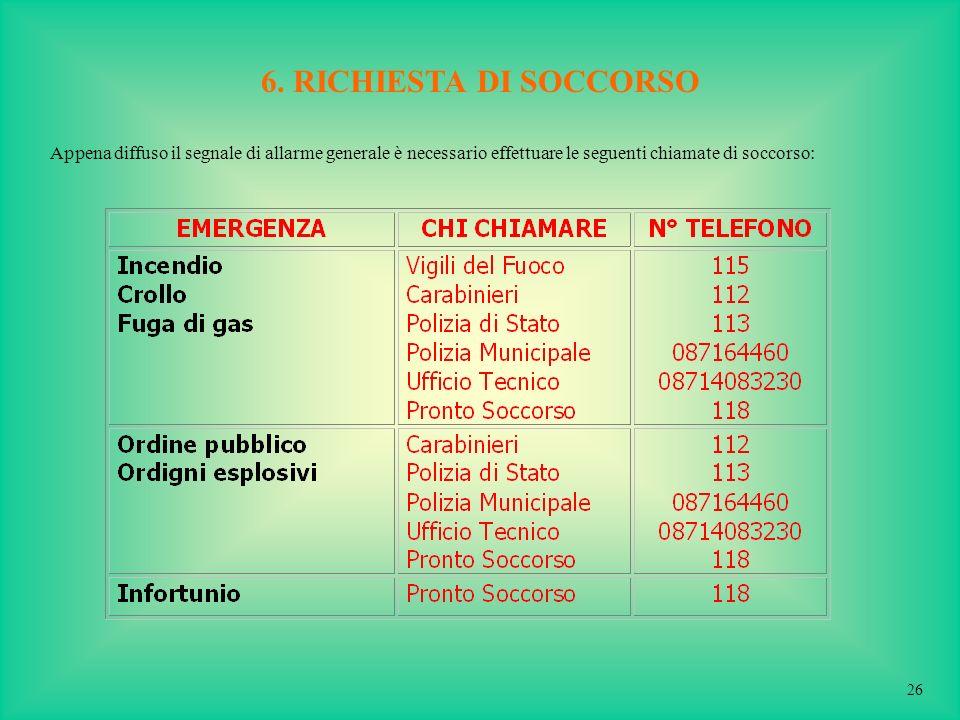 6. RICHIESTA DI SOCCORSO Appena diffuso il segnale di allarme generale è necessario effettuare le seguenti chiamate di soccorso: