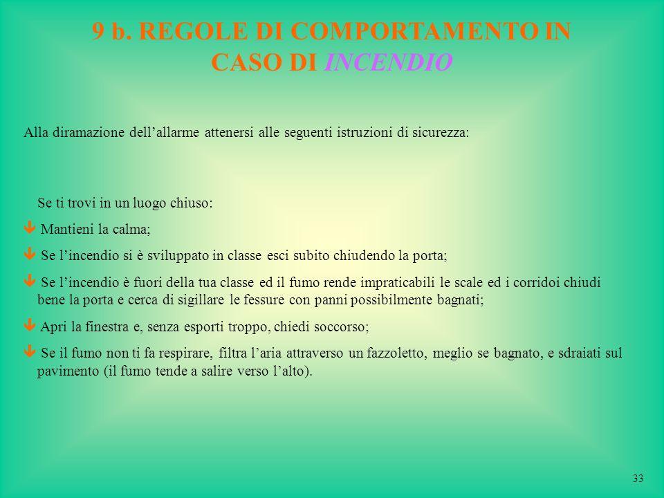 9 b. REGOLE DI COMPORTAMENTO IN CASO DI INCENDIO