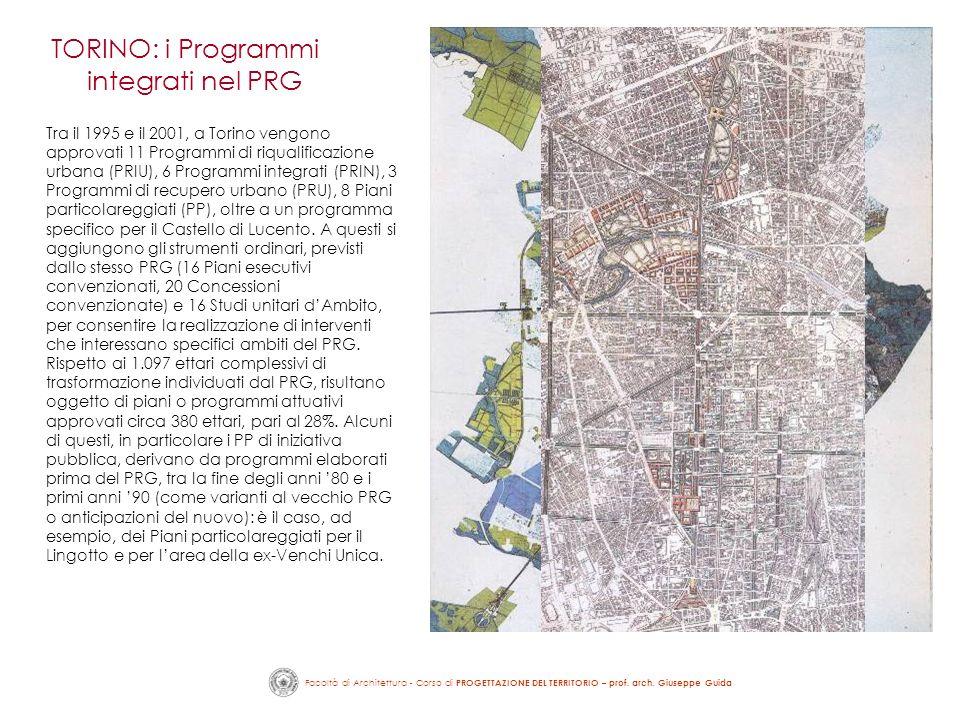 TORINO: i Programmi integrati nel PRG
