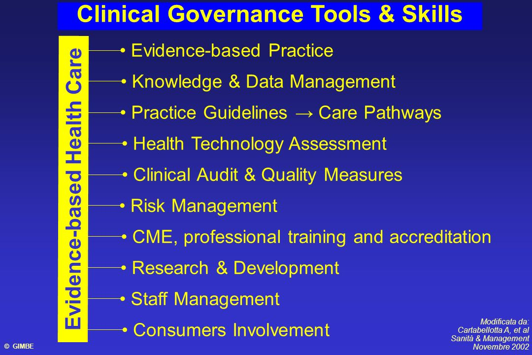 Clinical Governance Tools & Skills Evidence-based Health Care