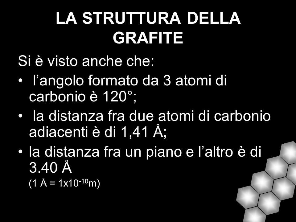 LA STRUTTURA DELLA GRAFITE