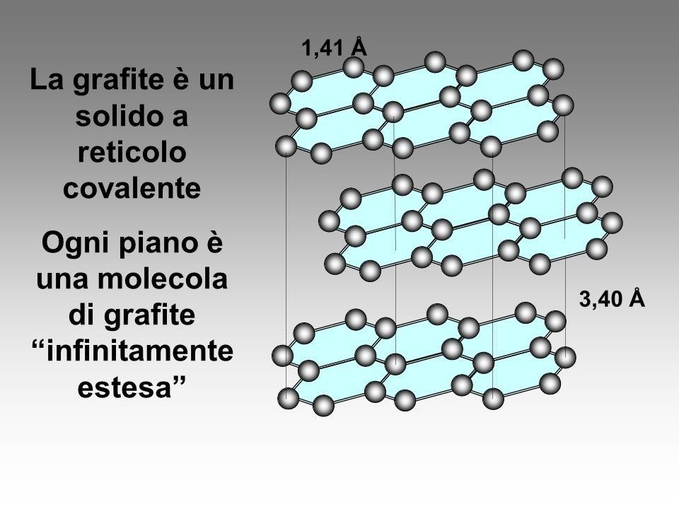 La grafite è un solido a reticolo covalente