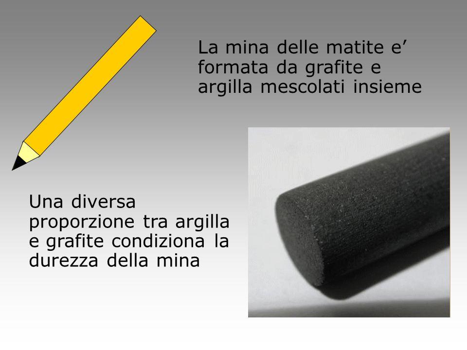 La mina delle matite e' formata da grafite e argilla mescolati insieme