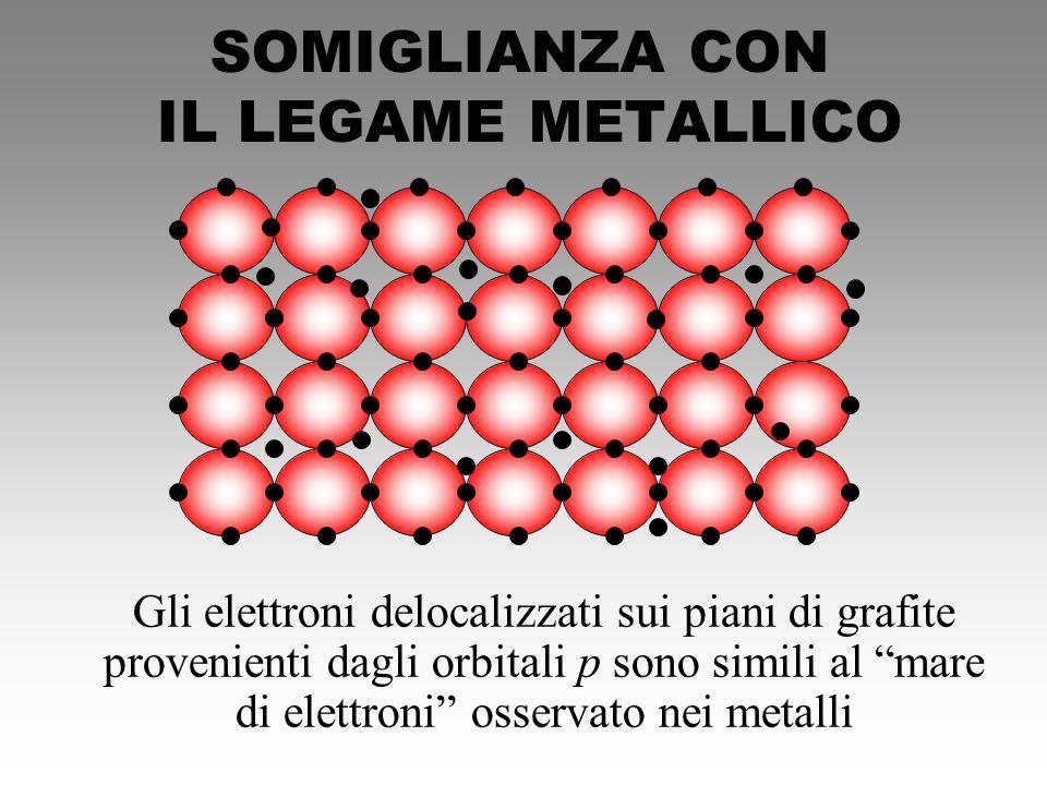 SOMIGLIANZA CON IL LEGAME METALLICO