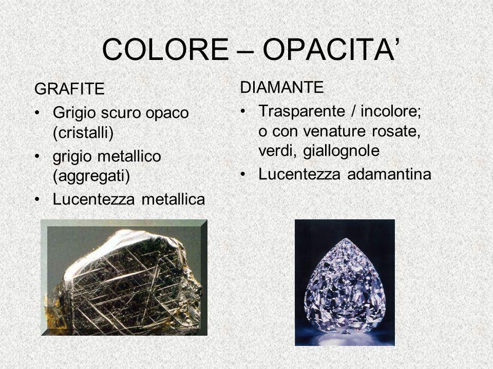 COLORE – OPACITA' GRAFITE DIAMANTE