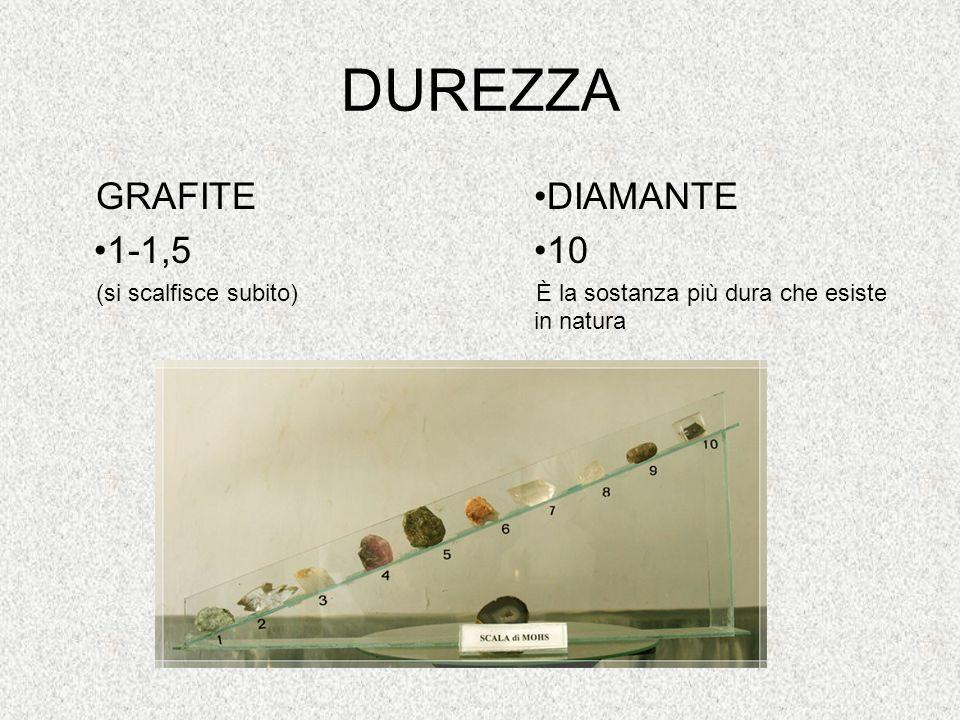 DUREZZA GRAFITE 1-1,5 DIAMANTE 10 (si scalfisce subito)