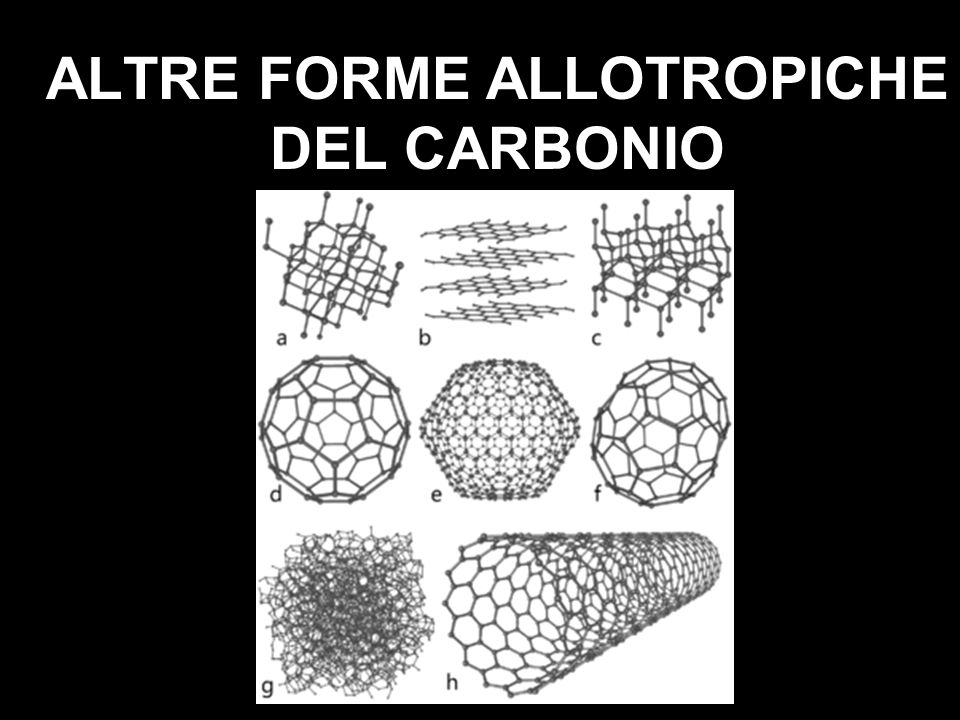 ALTRE FORME ALLOTROPICHE DEL CARBONIO