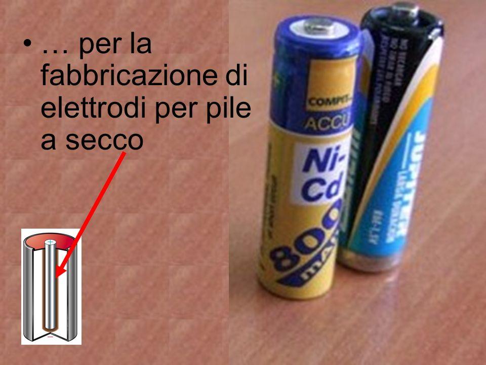… per la fabbricazione di elettrodi per pile a secco