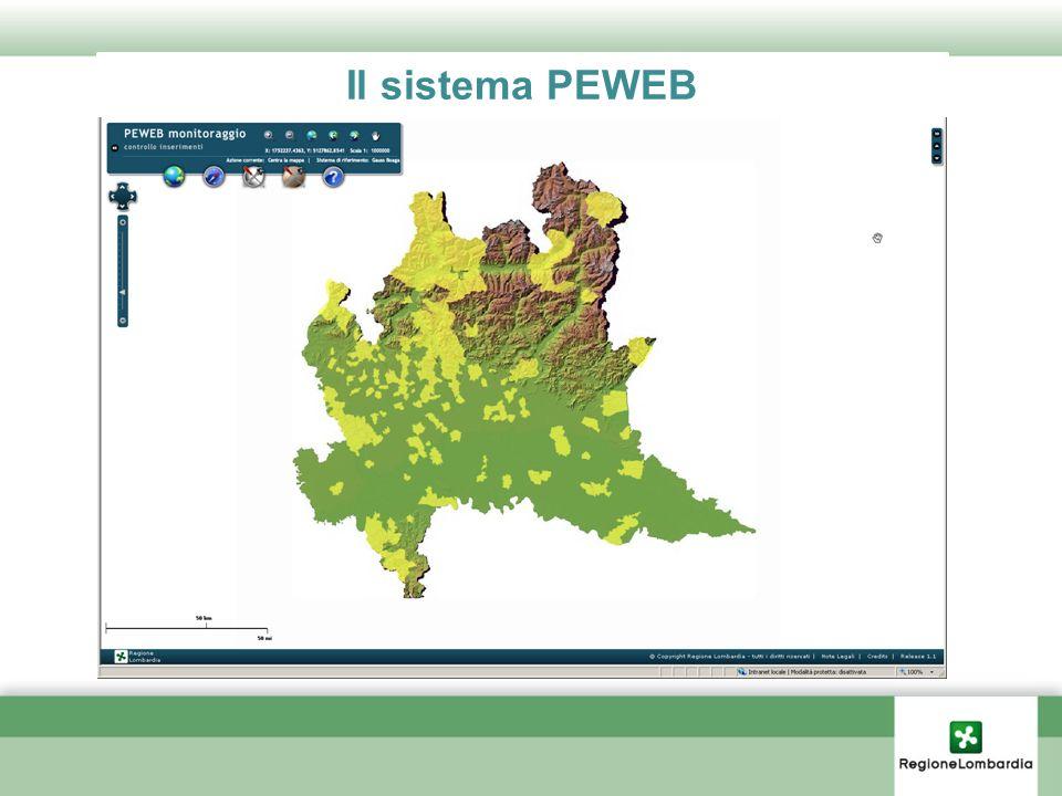 Il sistema PEWEB