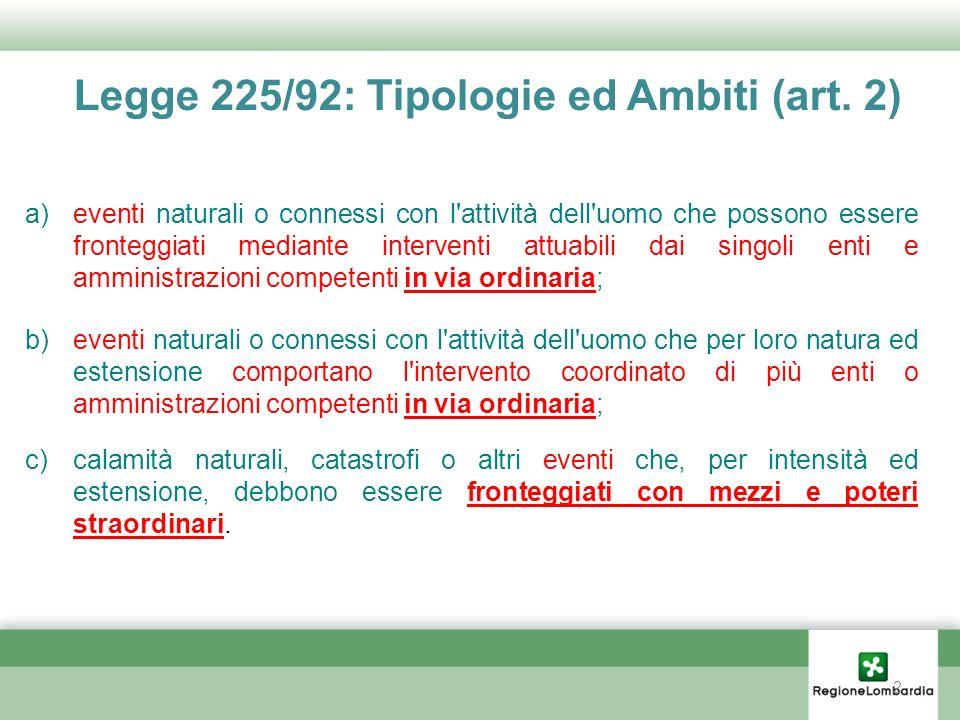 Legge 225/92: Tipologie ed Ambiti (art. 2)