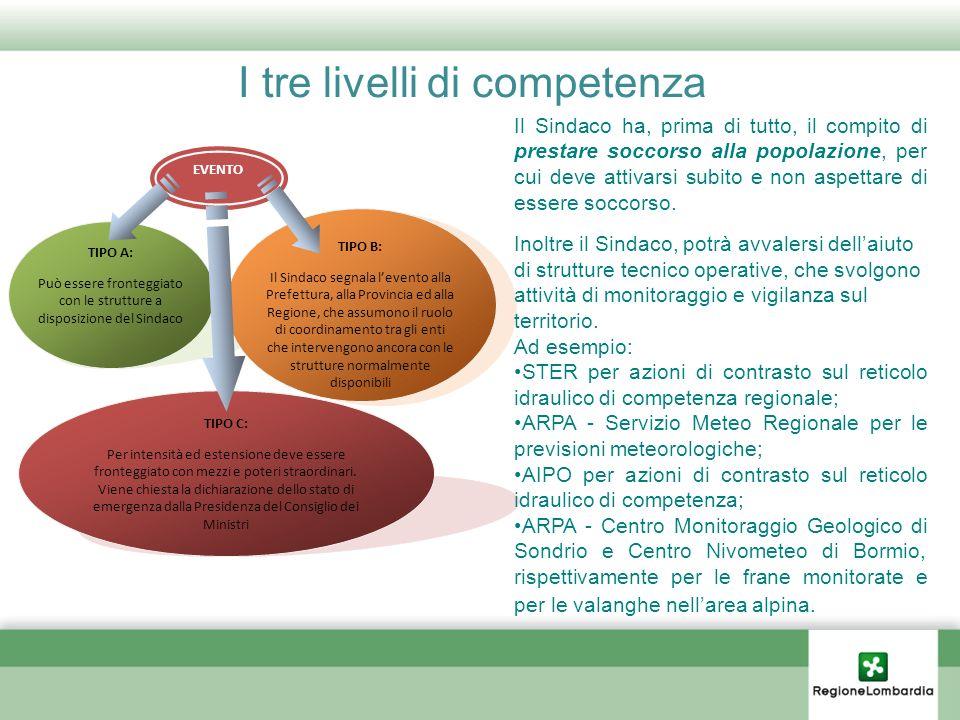I tre livelli di competenza