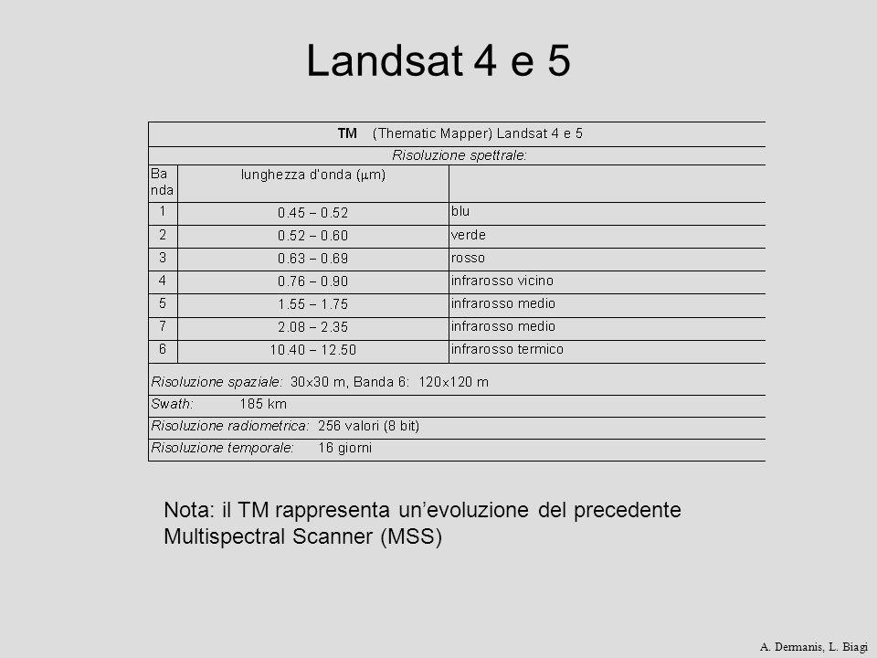 Landsat 4 e 5 Nota: il TM rappresenta un'evoluzione del precedente Multispectral Scanner (MSS) A.