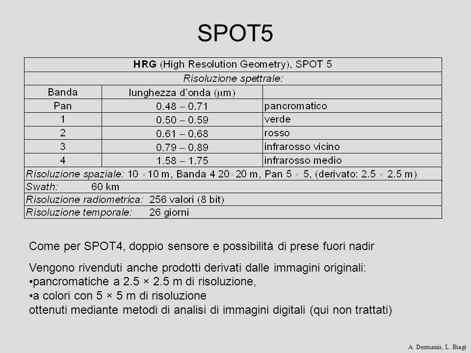 SPOT5 Come per SPOT4, doppio sensore e possibilità di prese fuori nadir. Vengono rivenduti anche prodotti derivati dalle immagini originali: