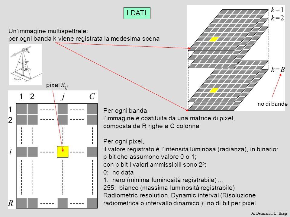 I DATI Un'immagine multispettrale: