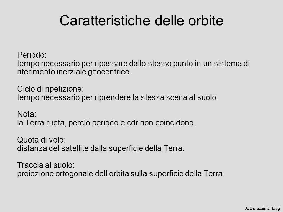 Caratteristiche delle orbite