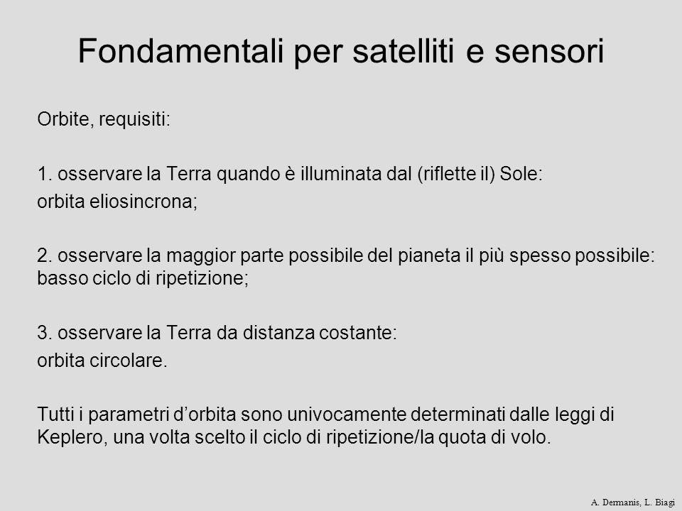 Fondamentali per satelliti e sensori