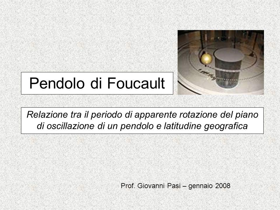 Pendolo di Foucault Relazione tra il periodo di apparente rotazione del piano di oscillazione di un pendolo e latitudine geografica.