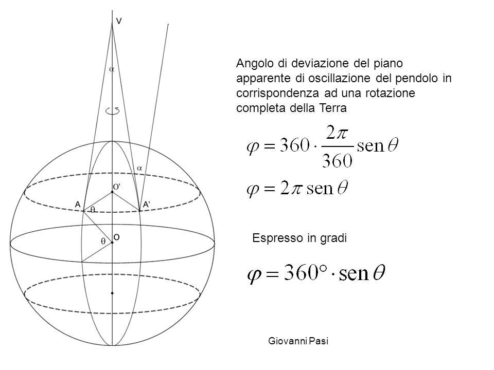 Angolo di deviazione del piano apparente di oscillazione del pendolo in corrispondenza ad una rotazione completa della Terra
