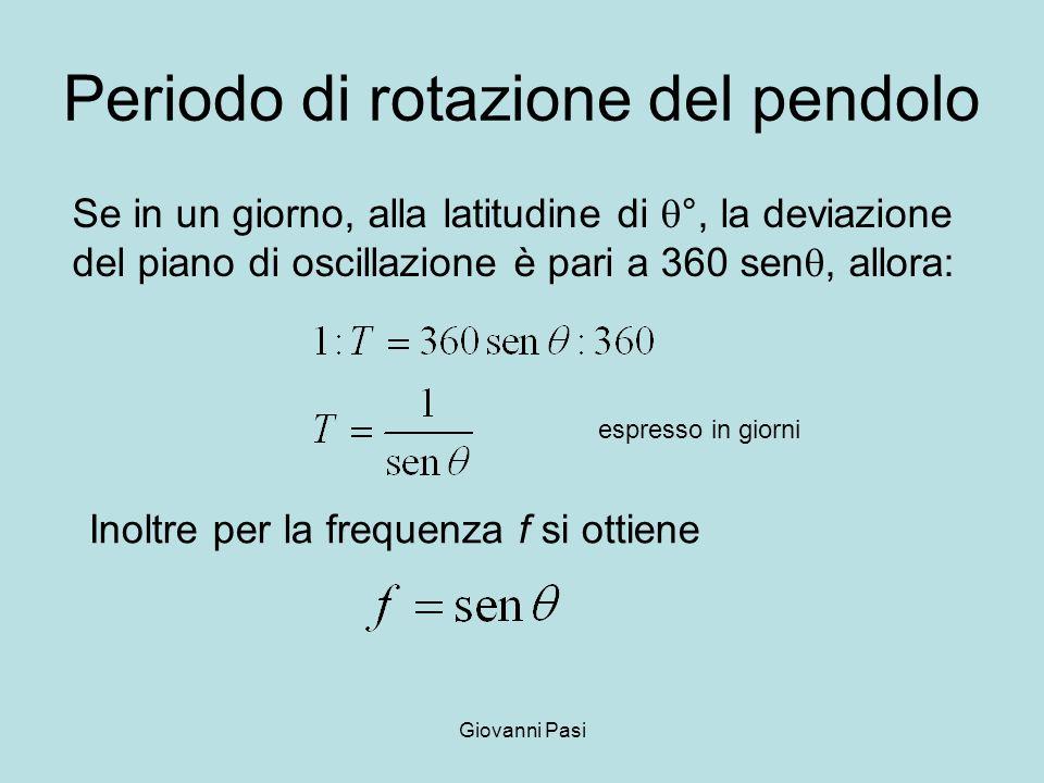 Periodo di rotazione del pendolo