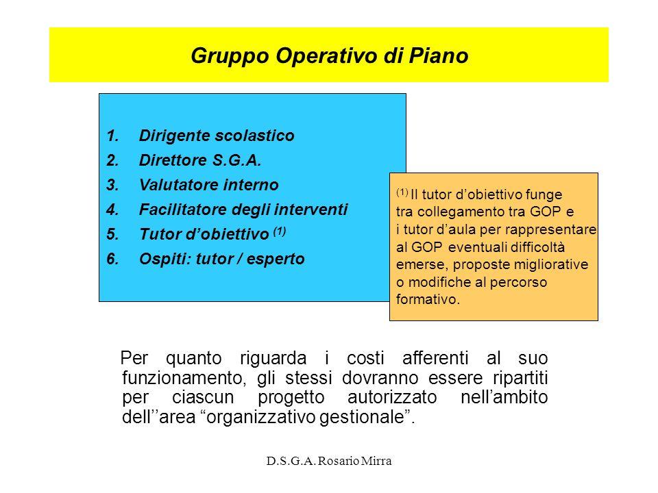 Gruppo Operativo di Piano