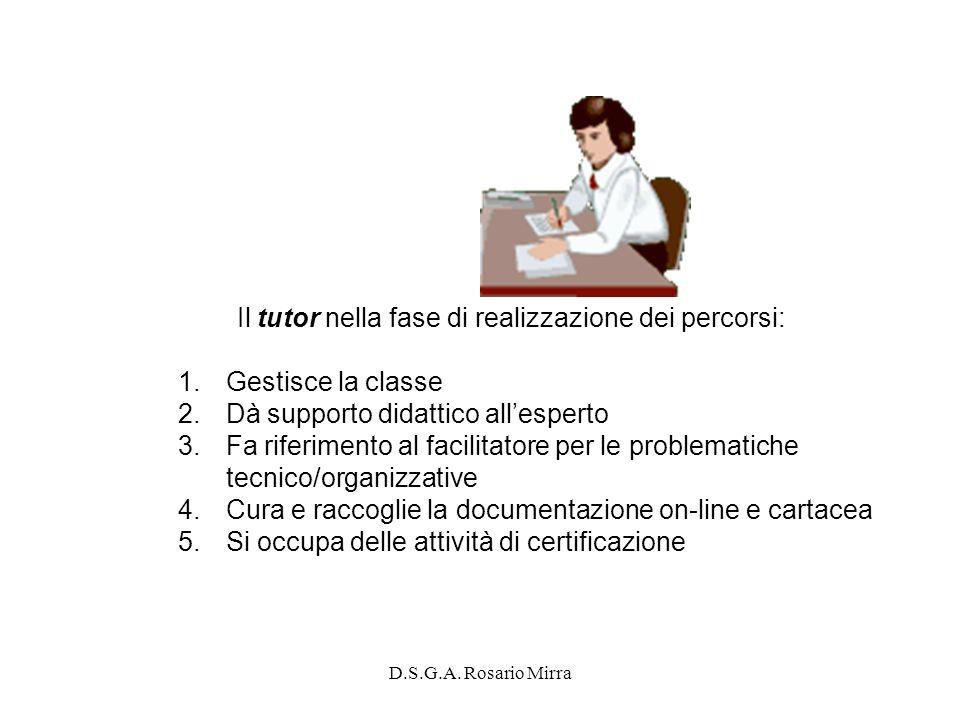 Il tutor nella fase di realizzazione dei percorsi: Gestisce la classe