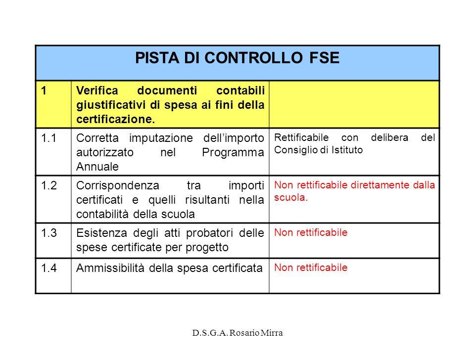 PISTA DI CONTROLLO FSE 1. Verifica documenti contabili giustificativi di spesa ai fini della certificazione.